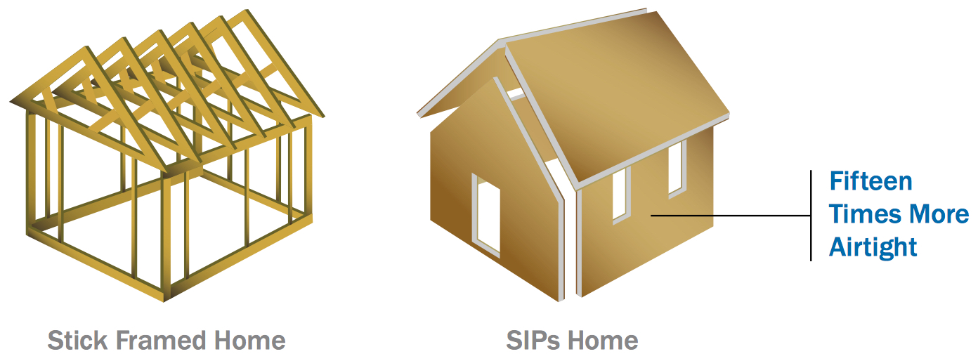 Sips premier sips page 2 for Sip panels canada